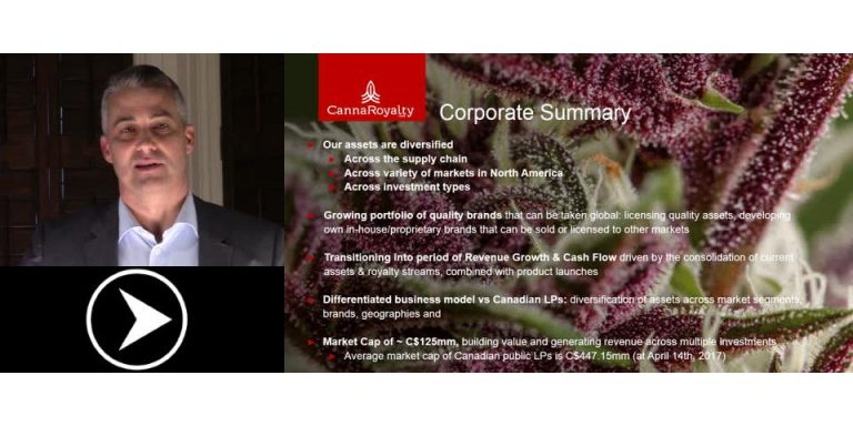Canna Royalty – Diversified Portfolio in High-Value Segments of Cannabis Sector